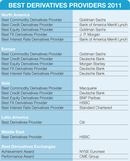 450_Features_Best-Derivatives-Providers-v1