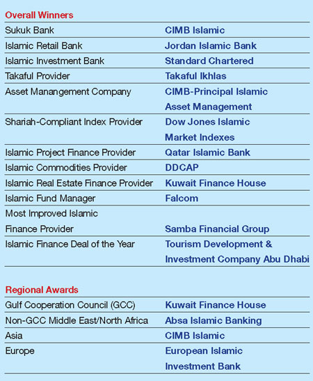 450_Best-Islamic-Financial-Institutions_left