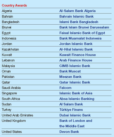 450_Best-Islamic-Financial-Institutions_right