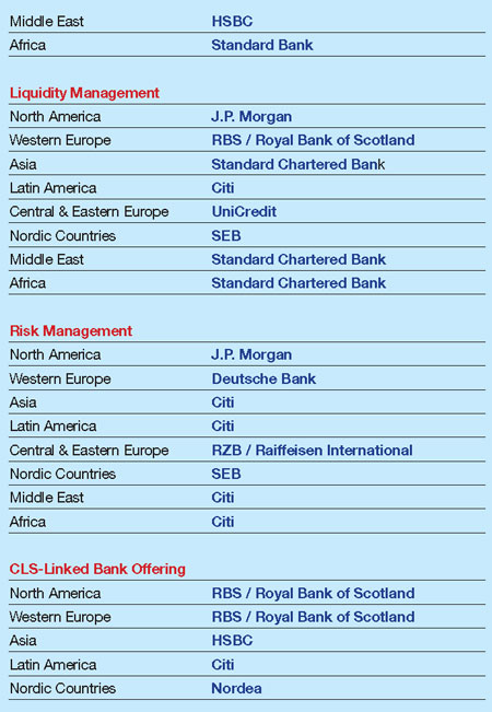 450_Best-Treasury--Cash-Management-Providers-cont._leftt