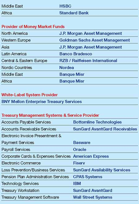 450_Best-Treasury--Cash-Management-Providers-cont._right
