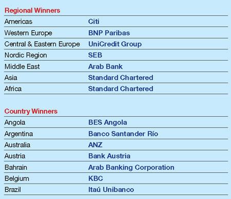 450_Best-Trade-Finance-Banks--Providers_left