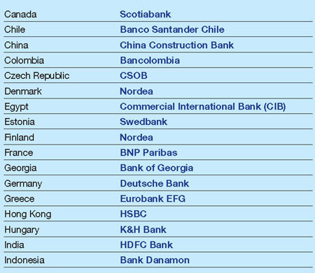 450_Best-Trade-Finance-Banks--Providers_right
