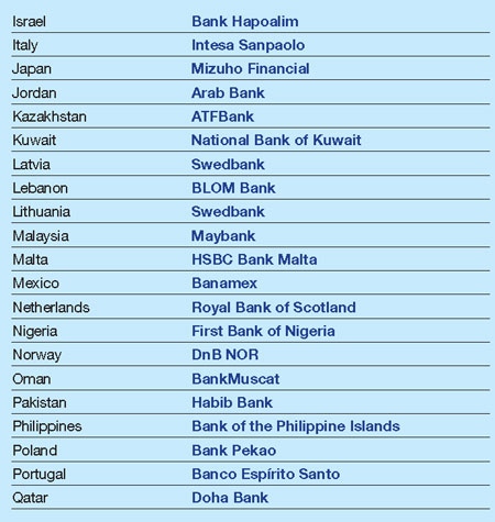 450_Best-Trade-Finance-Banks--Providers-cont._left