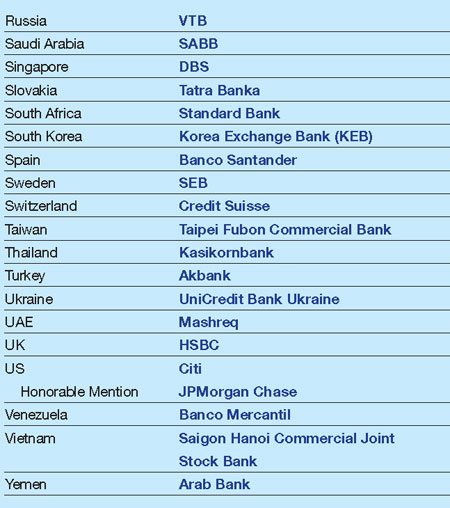 450_Best-Trade-Finance-Banks--Providers-cont._right