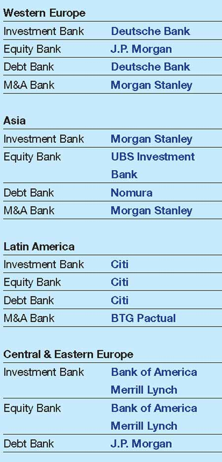 450_Best-Investment-Banks_right