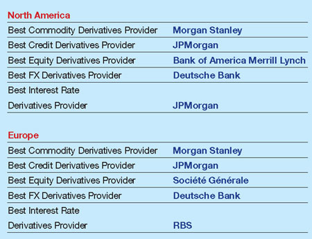 450_Best-Derivatives-Providers_left