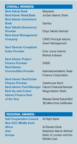 300 Features_14-Awarads_Islamic-Fin-Inst-1_0