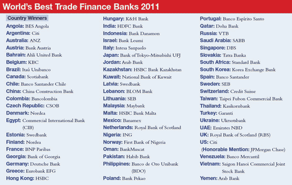 600_February_Worlds-Best-Trade-Finance-Banks-2011
