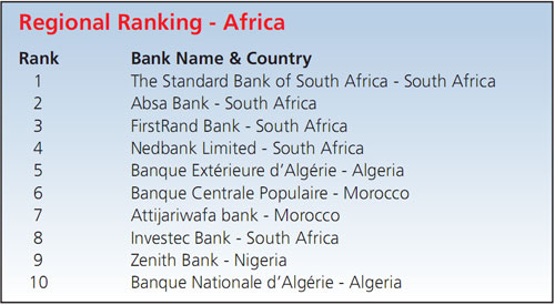 Biggest_Emerging_Market_Banks_by_Region-1