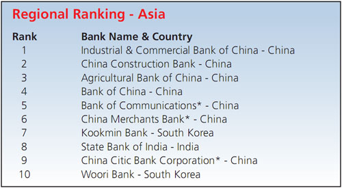 Biggest_Emerging_Market_Banks_by_Region-2