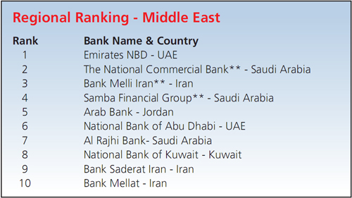 Bank-Name--Country