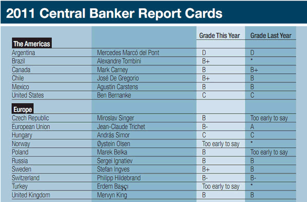 600_Features_Central_Banker_Report_C_1