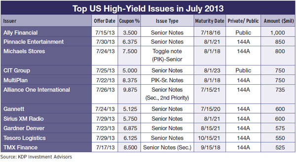 US High-Yield Top Issues in July 2013