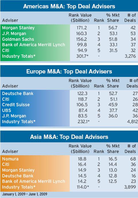 corporate_finance_2