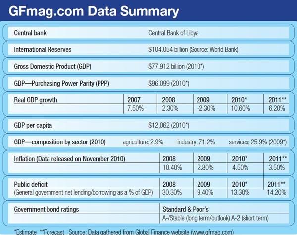 600_GFmag.com-Data-Summary1