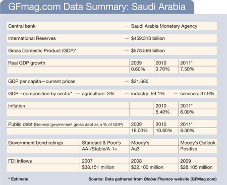 450 Features_12-Country-Rpt_Saudi-3