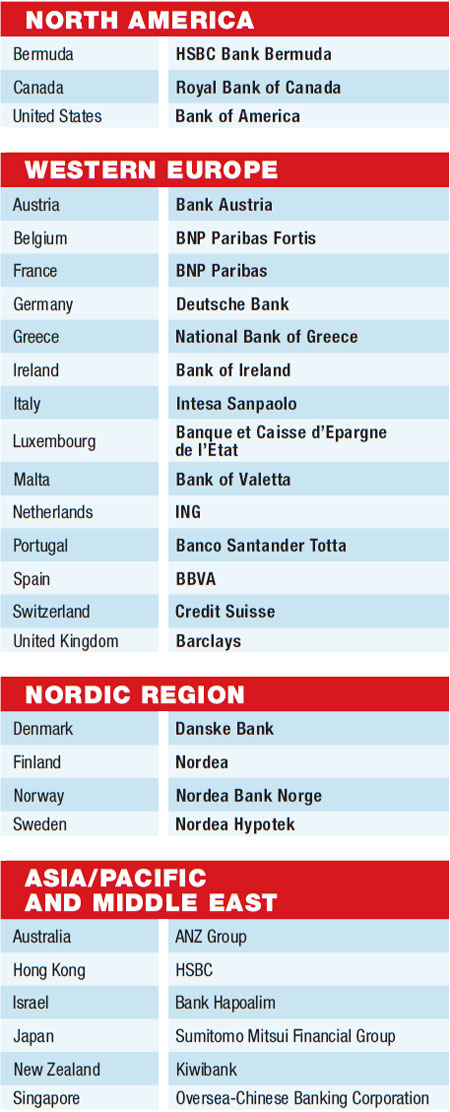 01c-world-best-banks-country-winners-developed-countries