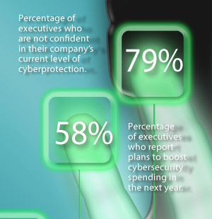 300x310-CoverStory 10-Growing-Threat_Cybersecurity