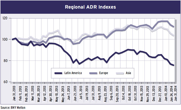 17b-regional-adr-indexes