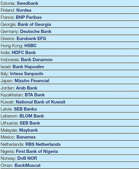 TRADE_FINANCE_BANKS__PROVIDERS-2