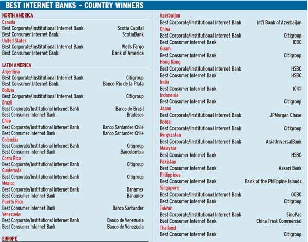 Best-internet-bank_sept-04_