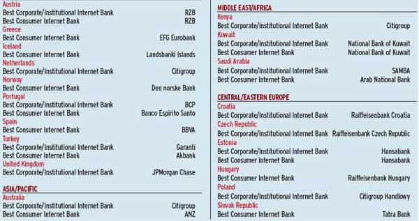 Best-internet-bank_sept--02