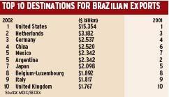 Brazil_sept-03_img_3
