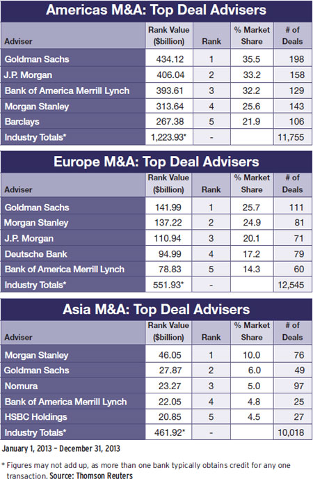 17-mergers-and-acquisitions