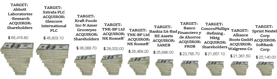 B-04-2013-Money-chart-Final