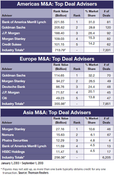 34b-mergers-and-acquisitions