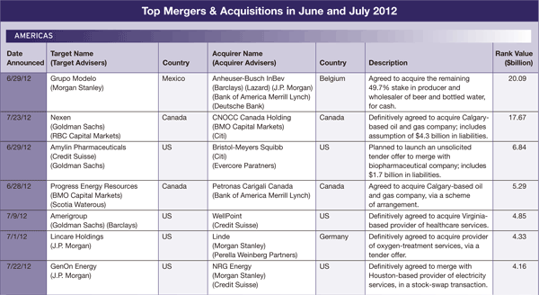 600 Regulars_30_Mergers_and_A-1