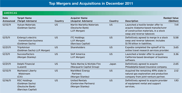 600 Regulars_30-Mergers-and-A-2-1