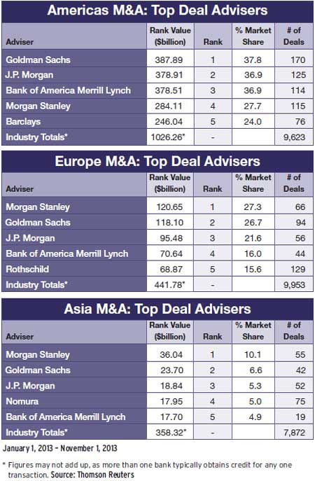 26-mergers-and-acquisitions