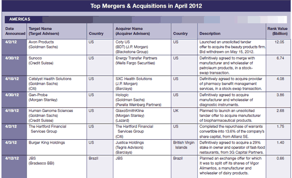 600 Regulars_30-Mergers-and-A-1