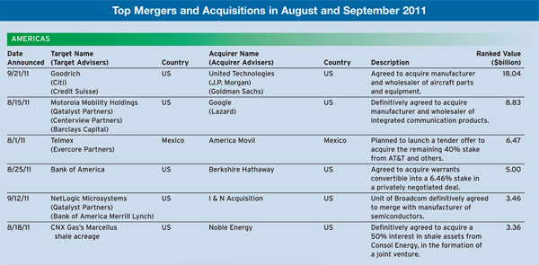 600_Regulars_Mergers-and-A-1
