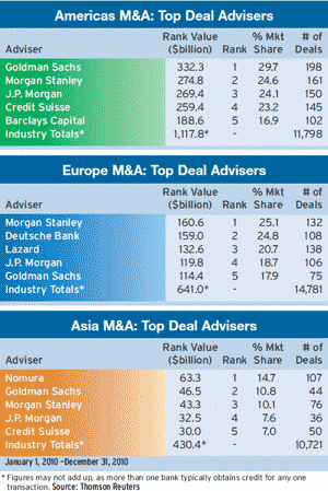 300_February_Mergers--Acquisitions_table1