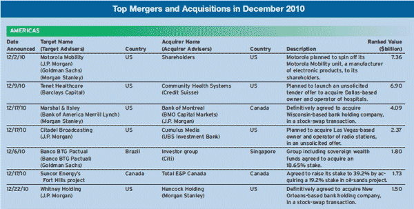 600_February_Mergers--Acquisitions_table2-1