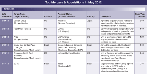 600 Regulars 30-Mergers-and-A-1-new