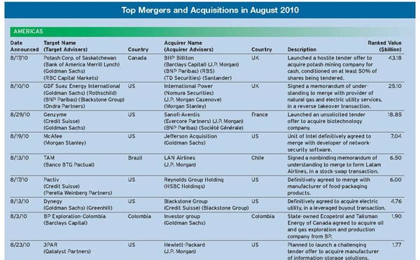600_Top-Mergers-and-Acquisitions-in-August-2010_01
