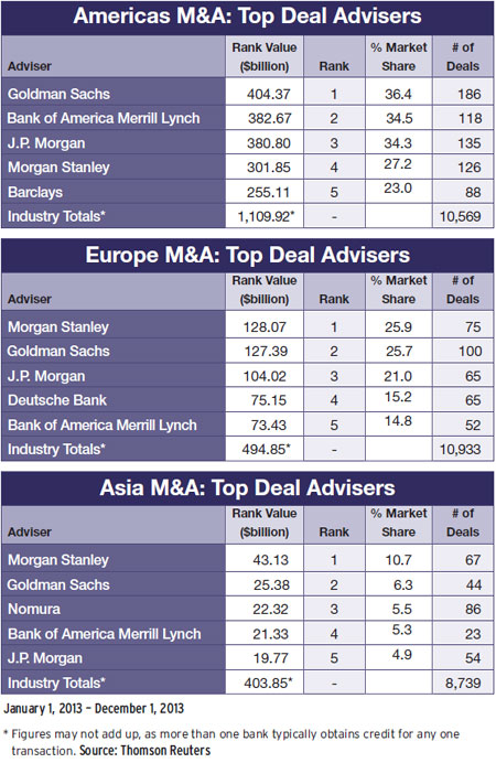 24b-mergers-and-acquisitions