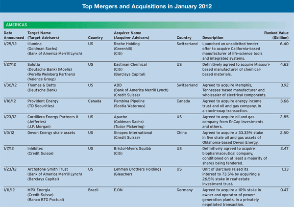 300 Regulars_30-Mergers-and-A-4