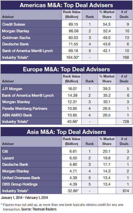 20-mergers-and-acquisitions