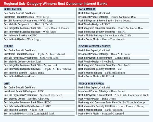 600_features_awards_best_internet_bk_6