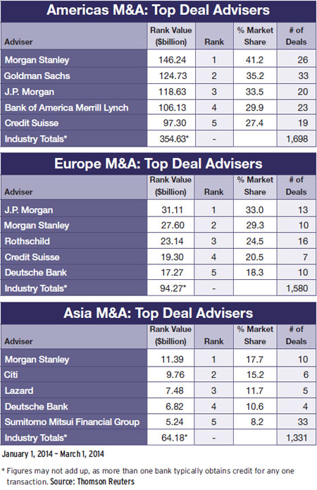 27-mergers-and-acquisitions