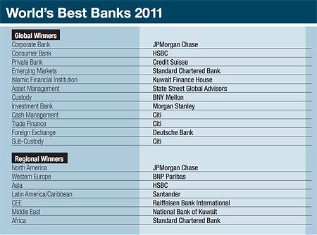 450_CoverStory_Best_Bank_2011_Intro