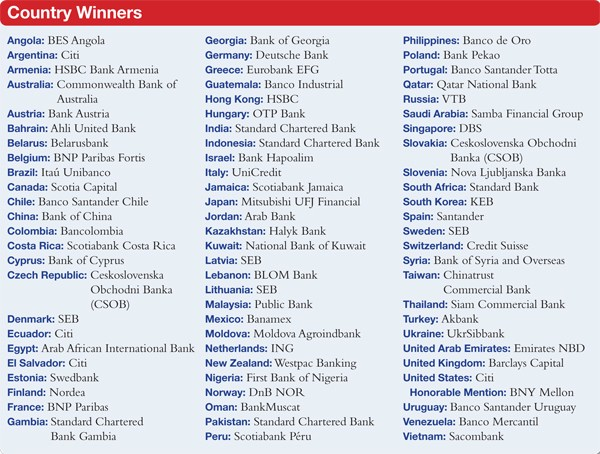 600_Best_Foreign_Exchange_Providers_Country_winners_copy