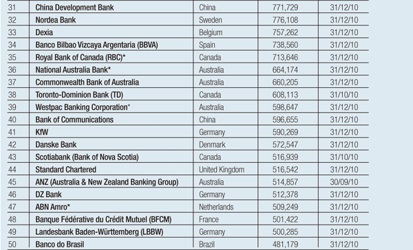 600_Features_Worlds-biggest-banks_3-v5