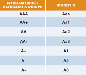 04g-world-safest-banks-ratings